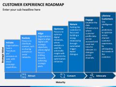 Customer Experience Roadmap PPT Slide 4