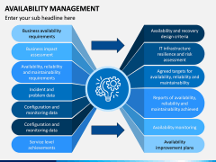 Availability Management PPT Slide 1