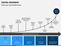 Digital Roadmap PPT Slide 5