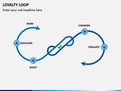 Loyalty Loop PPT Slide 7