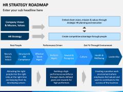 HR Strategy Roadmap PPT Slide 9