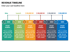 Revenue Timeline PPT Slide 4