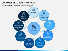 Employee Referral Program PPT Slide 3