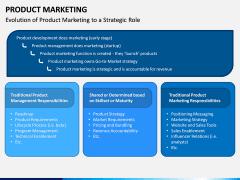 Product Marketing PPT Slide 13