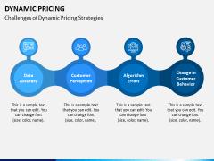 Dynamic Pricing PPT Slide 9