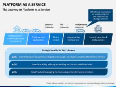 Platform as a Service (PaaS) PPT Slide 5