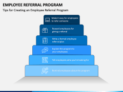 Employee Referral Program PPT Slide 2