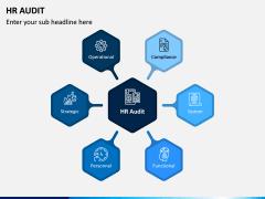 HR Audit PPT Slide 3