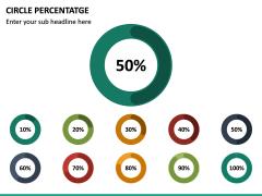 Circle Percentage PPT Slide 6