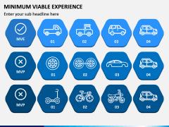 Minimum Viable Experience PPT Slide 1