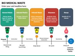 Bio Medical Waste PPT Slide 2
