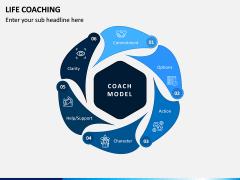 Life Coaching PPT Slide 7