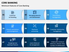 Core Banking PPT Slide 8
