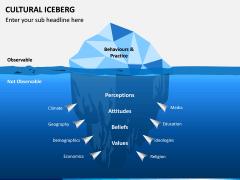 Cultural Iceberg PPT Slide 1