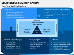 Stakeholder Communication PPT Slide 3