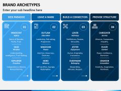 Brand Archetypes PPT Slide 2