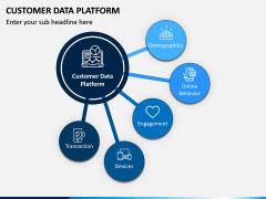 Customer Data Platform PPT Slide 1