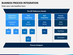 Business Process Integration PPT Slide 5