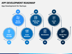 App Development Roadmap PPT Slide 3