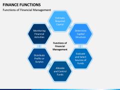 Finance Functions PPT Slide 5