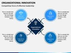 Organizational Innovation PPT Slide 2
