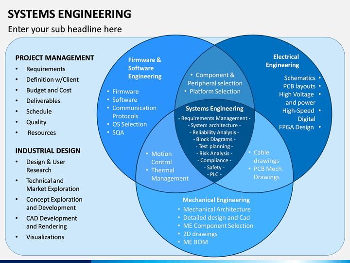 Systems Engineering Powerpoint Template Sketchbubble