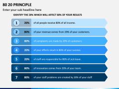 80 20 (Pareto) Principle PPT Slide 13