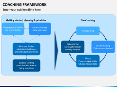Coaching Framework PPT Slide 6