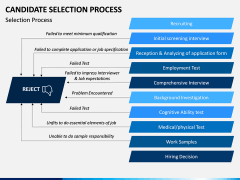 Candidate Selection Process PPT Slide 5