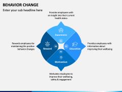 Behavior Change PPT Slide 5