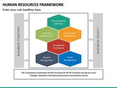 Human Resources Framework PPT Slide 24
