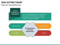 Goal Setting Theory PPT Slide 16