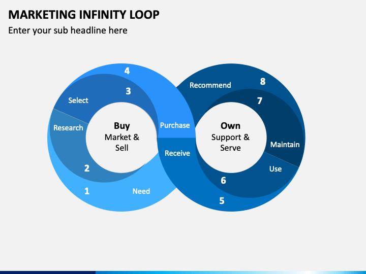 Marketing Infinity Loop PPT Slide 1