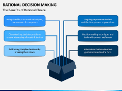 Rational Decision Making PPT Slide 6