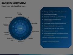 Banking Ecosystem Animated Presentation - SketchBubble