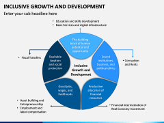 Inclusive Growth and Development PPT Slide 5