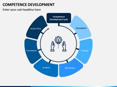 Competence Development PPT Slide 4