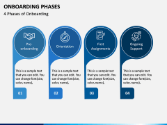 Onboarding Phases PPT Slide 1