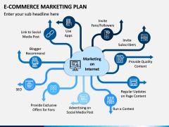 E-commerce Marketing Plan PPT Slide 5