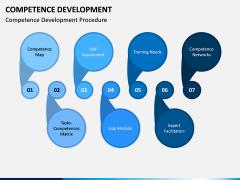Competence Development PPT Slide 2