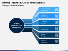 Remote Infrastructure Management PPT Slide 5