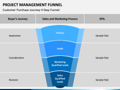 Project Management Funnel PPT Slide 3