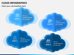 Cloud Infographics PPT Slide 7