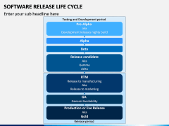 Software Release Lifecycle PPT Slide 2