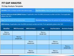 Fit Gap Analysis PPT Slide 3