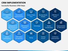 CRM Implementation PPT Slide 6