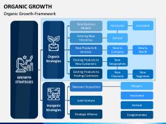 Organic Growth PPT Slide 1