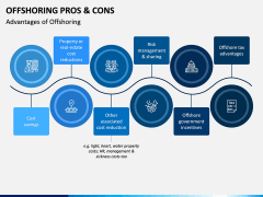 Offshoring Pros and Cons PPT Slide 2