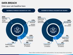 Data Breach PPT Slide 8