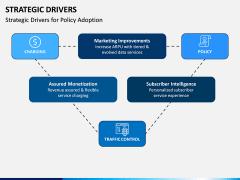 Strategic Drivers PPT Slide 11